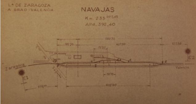 Vias de servicio de la estación de Navajas