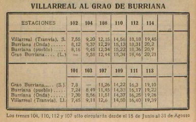 Villarreal al Grao de Burriana , Almanaque de Las Provincias año 1936