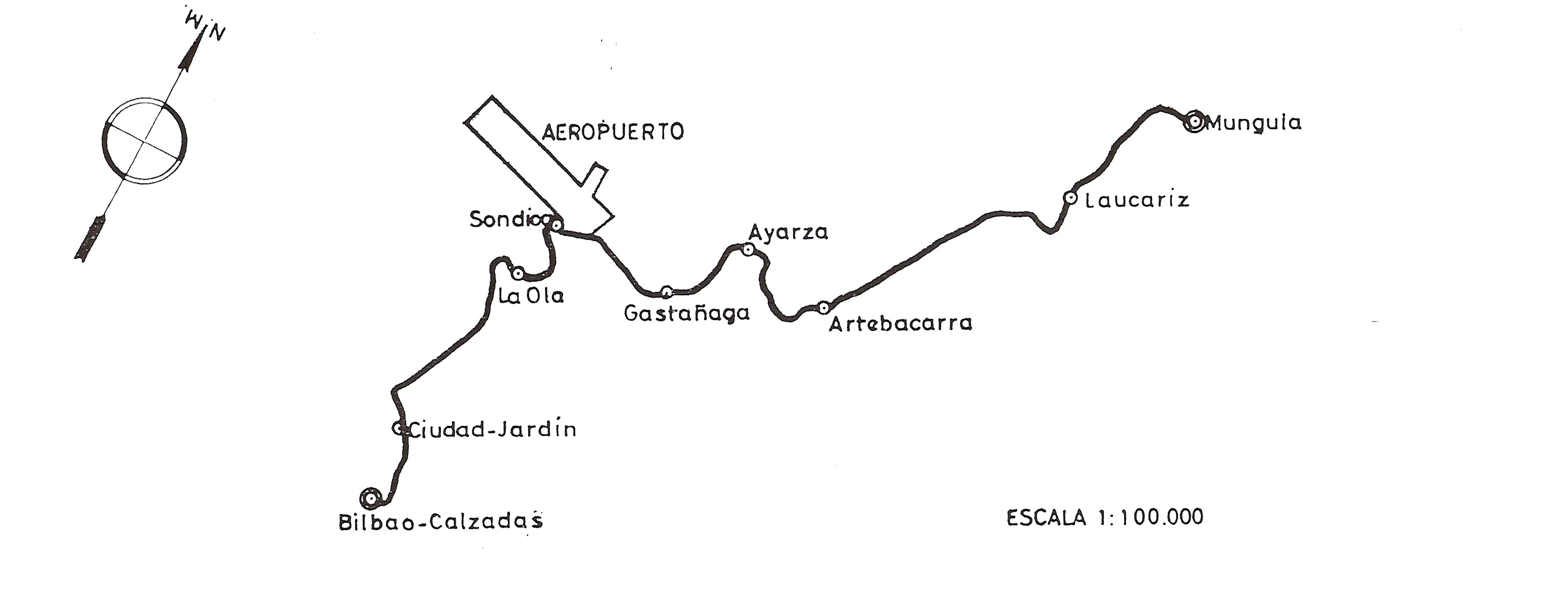 Itinerario de esta linea