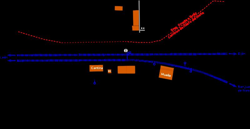 Esquema de las instalaciones de servicio y vías de la estacion de