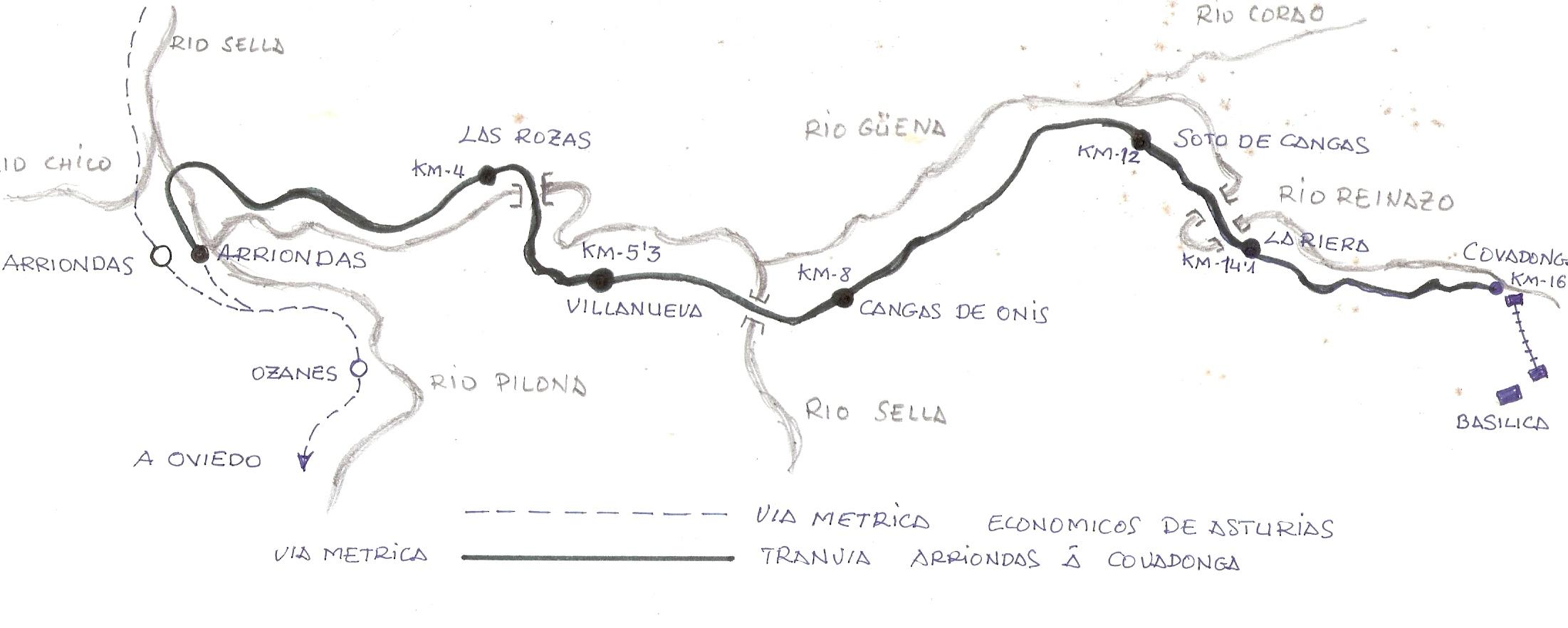 Esquema de la linea, dibujo : Juan Peris Torner