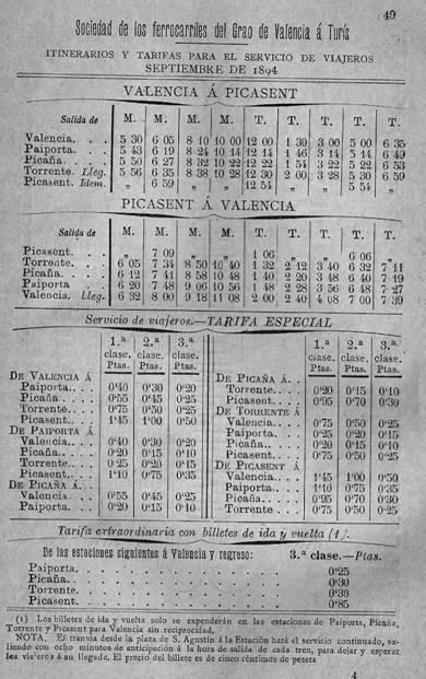 Horarios insertados en el Almanaque Las Provincias, año 1894