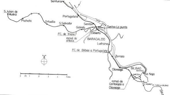 Plano del ferrocarril de Triano, dibujo : Pedro Pintado Quintana