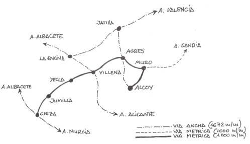 Croquis de la linea, dibujo : Juan Peris Torner