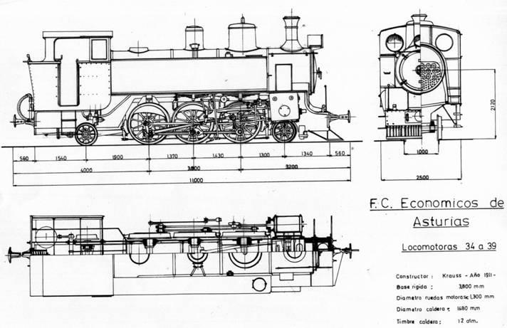 Plano de las locomotoras Kraus 34 al 39 Dibujo de Carmelo Zaita
