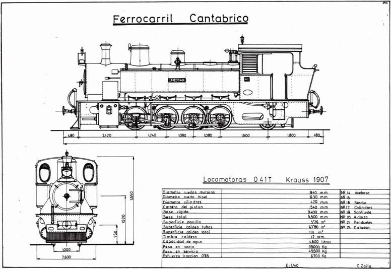 Plano de la Locomotora , Dibujo Carmelo Zaita