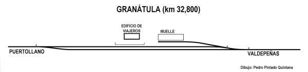 Esquema de la estación de Granatula, dibujo Pedro Pintado Quintana