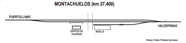 Esquema de la Estación de Chuelos, dibujo Pedro Pintado Quintana