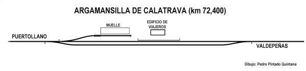 Esquema de la estación de Calatrava, dibujo de Pedro Pintado Quintana