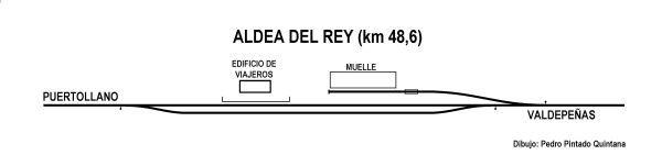 Esquema de la estación de Aldea del Rey , dibujo Pedro Pintado Quintana